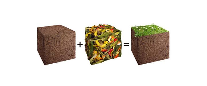 """""""DESENTUPIDORA EM CURITIBA"""", 5 resíduos que podem ser compostados e você não sabia!"""